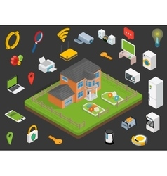 Smart house technology system with centralized vector