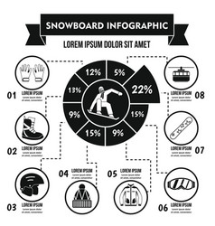 Snowboard infographic concept simple style vector