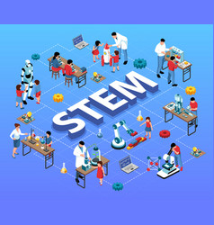 stem education isometric flowchart vector image