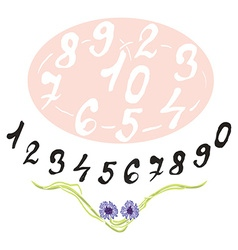 Numerals set vector