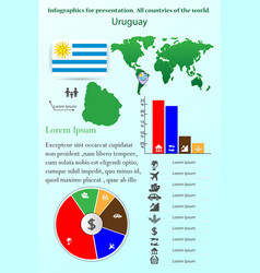 uruguay infographics for presentation all vector image