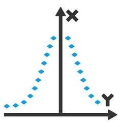Dotted Gauss Plot Toolbar Icon vector