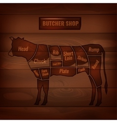 Butcher shop scheme vector image
