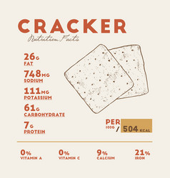 nutrition facts of crackers biscuit hand draw vector image