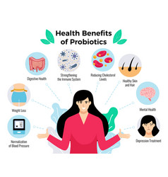 Probiotics health benefits poster vector