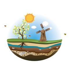 Windmill on island vector