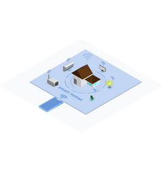 Modern smart home technology controlling vector