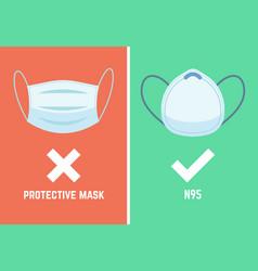 n95 mask face pollution masks dust respirator vector image