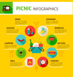picnic concept infographics vector image