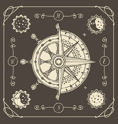 Banner with wind rose old compass and ship wheel vector