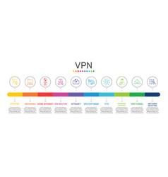 Vpn infographics design timeline concept include vector