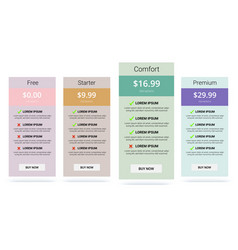 banners with tariffs plan comparison of pricing vector image vector image
