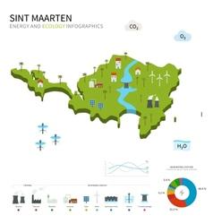 Energy industry and ecology of Sint Maarten vector
