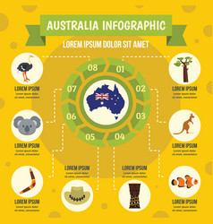 Australia infographic concept flat style vector