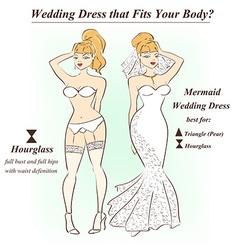 Woman in underwear and Mermaid wedding dress vector