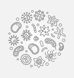 Bacterium round microbiology concept line vector