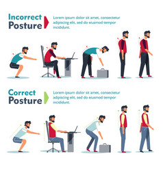 Incorrect and correct posture health care poster vector