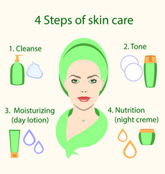 facial treatment four steps of skin care vector image
