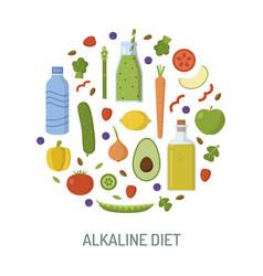 Alkaline diet emblem vector