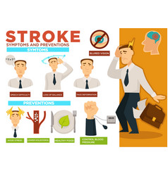 Stroke symptoms and preventions poster with text vector