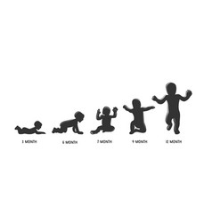 baby development icon child growth stages vector image