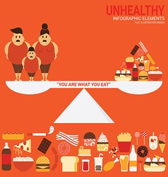 Unhealthy Family vector image