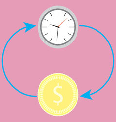 Cycle time and money vector image