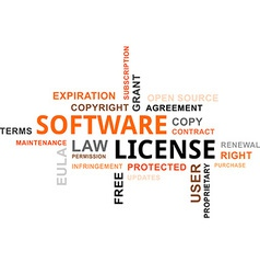 word cloud software license vector image