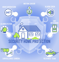 House security access control and alarm system vector