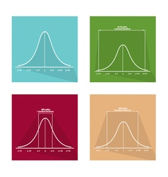 Collection of 4 Normal Distribution Curve Icons vector image