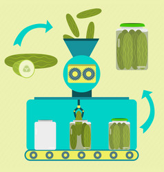 Factory pickle vector