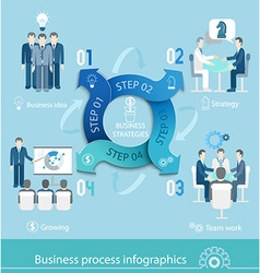 Infographic of business process vector image