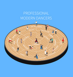 Professional modern dancers isometric flowchart vector