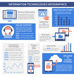 IT Technologies Infographics Layout vector