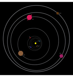 Solar system with planets and sun on black vector