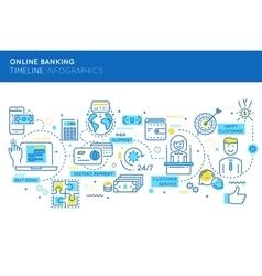 Online Banking Timeline Infographics vector