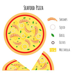 pizza4 vector image
