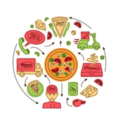 Pizza fast delivery service vector image