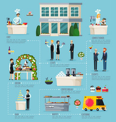 Catering orthogonal flat infographics vector