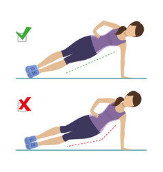 Right and wrong plank position vector