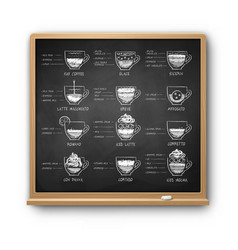 Square chalkboard with coffee recipes vector