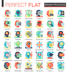 brain mind individuality process complex vector image