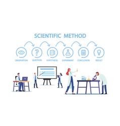 Scientific method concept scientist characters in vector