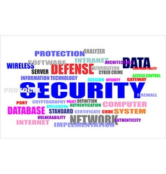 Word cloud security vector image