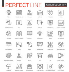 Cyber security thin line web icons set network vector