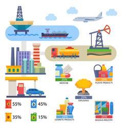 oil industry oily products medicine or vector image