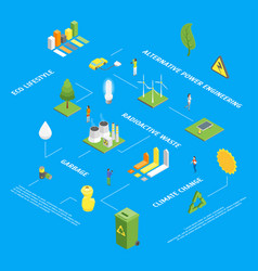 ecology infographics concept 3d isometric view vector image