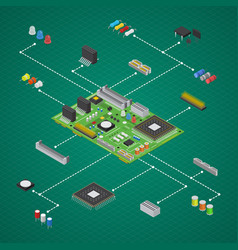 computer electronic circuit board component set vector image