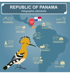 Panama infographics statistical data sights vector