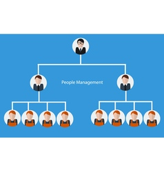 People management business concept vector